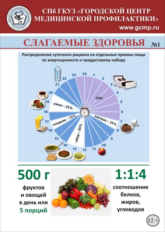 Расписание работы врачей детской поликлиники 27 краснодар