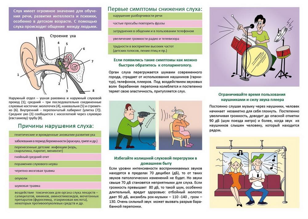 7-я поликлиника железнодорожного района г.ростов-на-дону